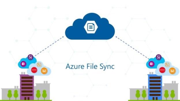 Hybrid file Server